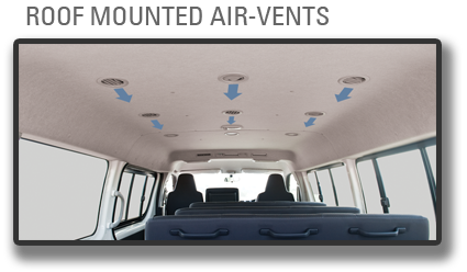 Roof- Mounted Air Vents