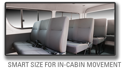 Smart Size For In Cabin Movement